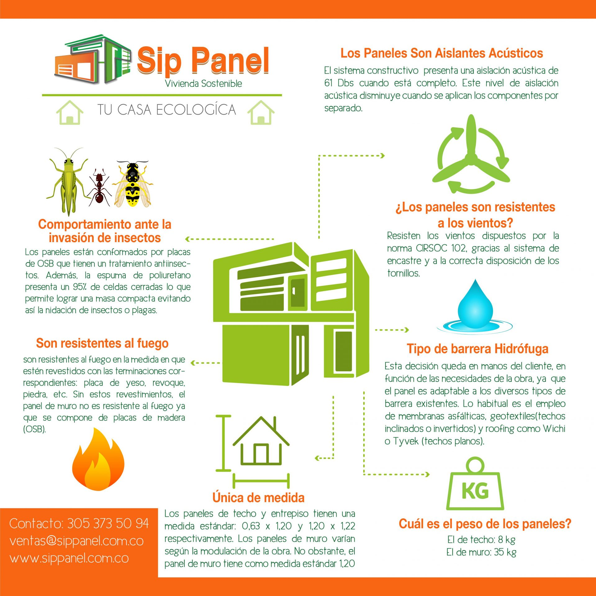 Energy-Efficiency-Infographic3